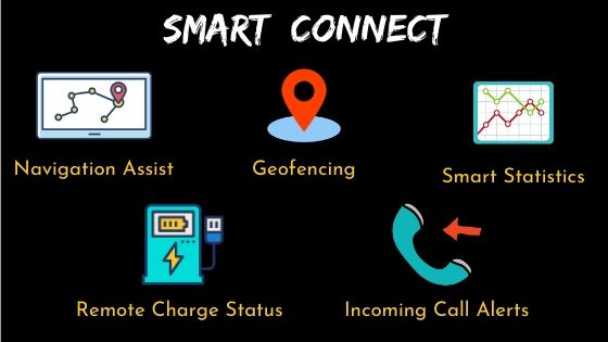 TVS iQube Smart Connect
